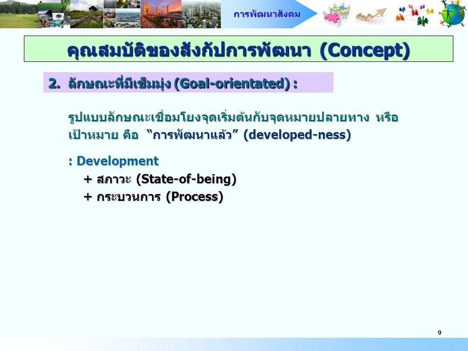 คุณสมบัติของสังกัปการพัฒนา (Concept)