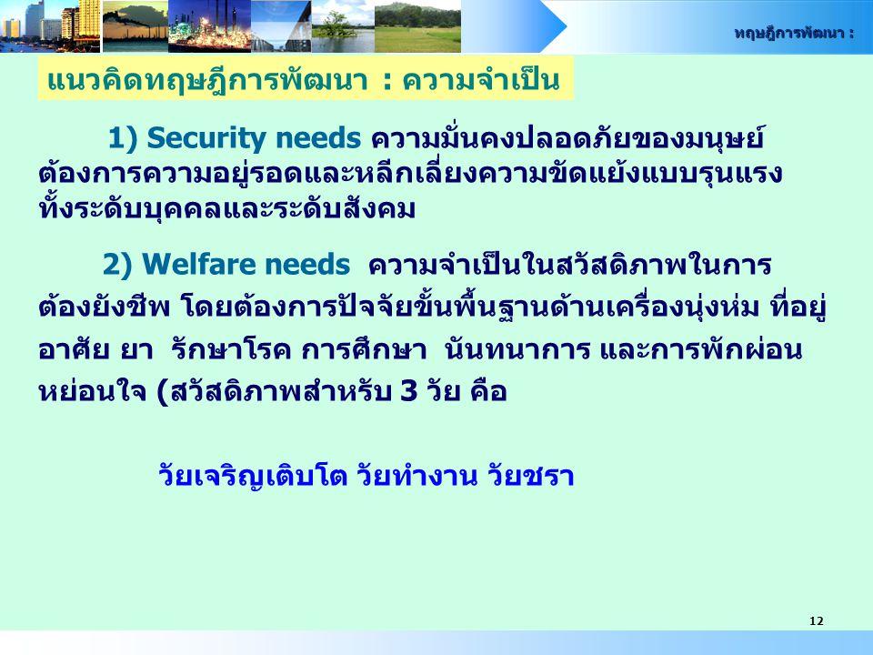1) Security needs ความมั่นคงปลอดภัยของมนุษย์