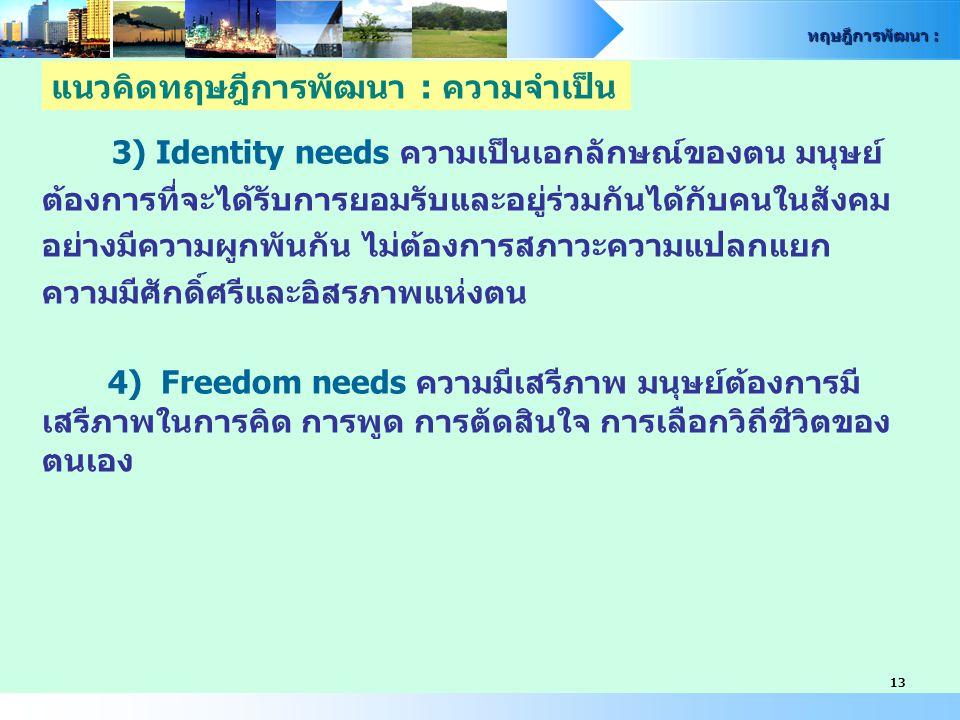 4) Freedom needs ความมีเสรีภาพ มนุษย์ต้องการมี