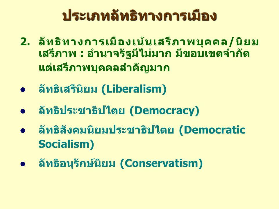 ประเภทลัทธิทางการเมือง
