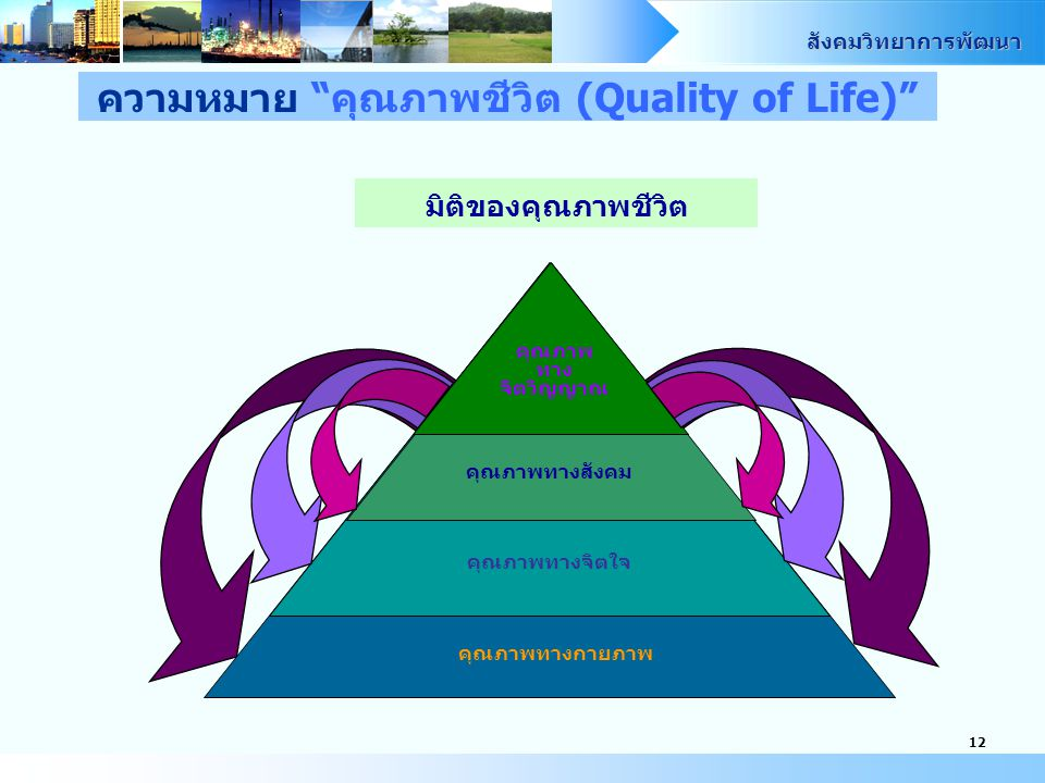 ความหมาย คุณภาพชีวิต (Quality of Life)
