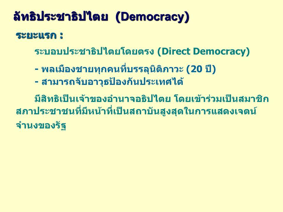 ระบอบประชาธิปไตยโดยตรง (Direct Democracy)