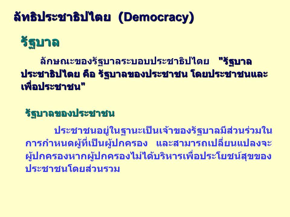 รัฐบาล ลัทธิประชาธิปไตย (Democracy)