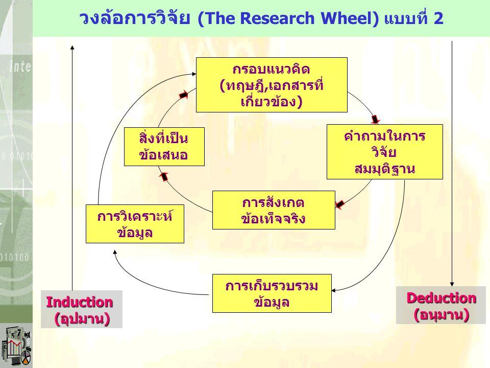 วงล้อการวิจัย (The Research Wheel) แบบที่ 2