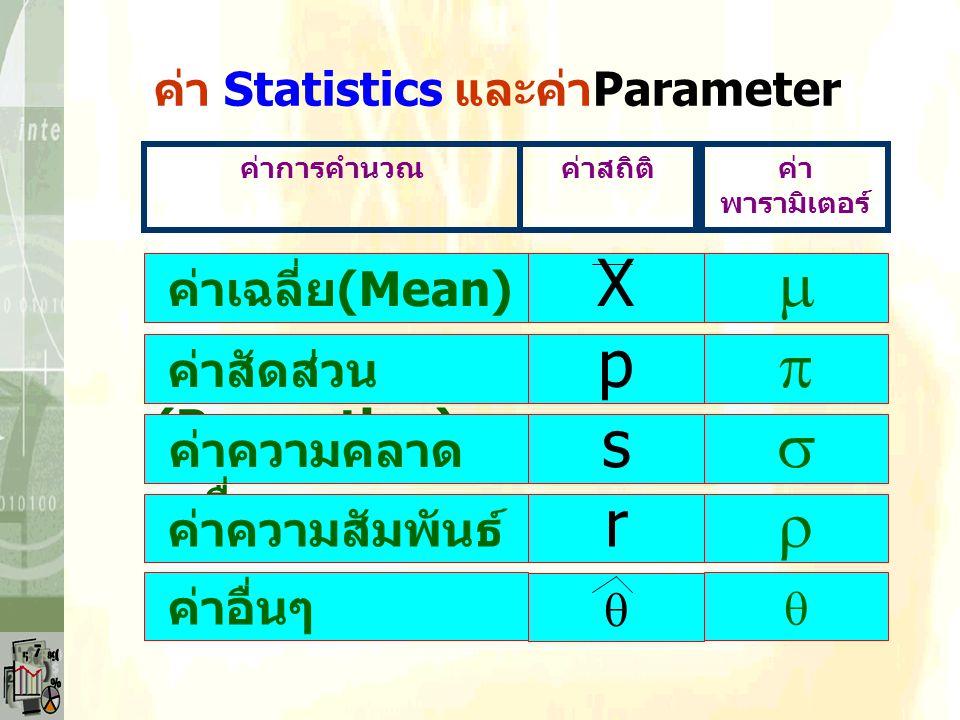 ค่า Statistics และค่าParameter