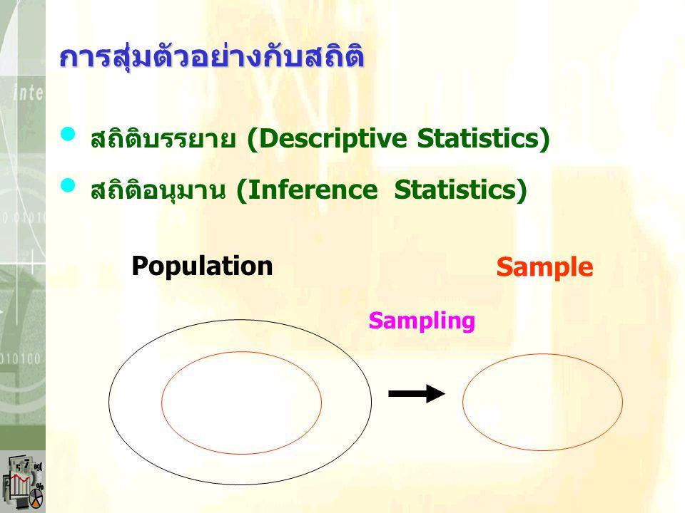 สถิติบรรยาย (Descriptive Statistics)
