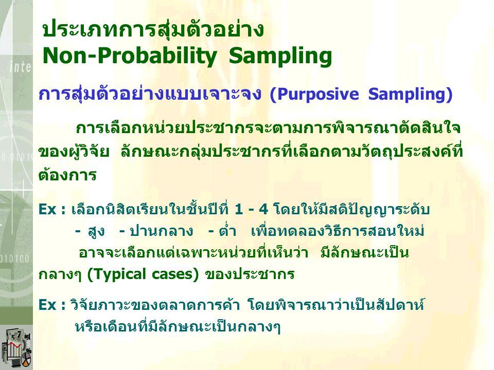 ประเภทการสุ่มตัวอย่าง Non-Probability Sampling