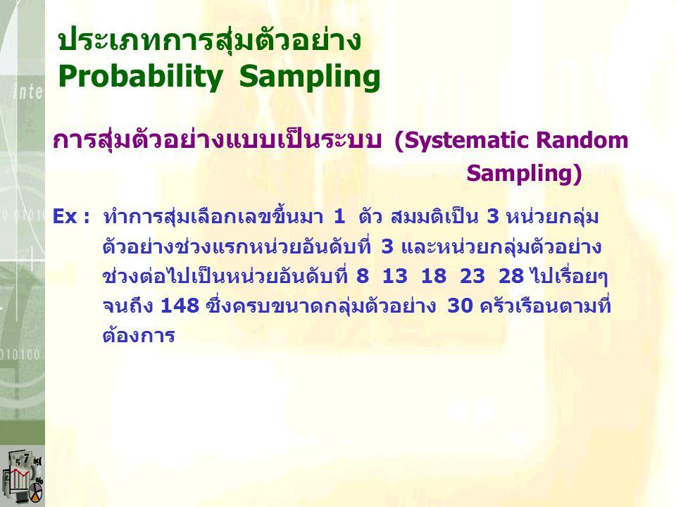 ประเภทการสุ่มตัวอย่าง Probability Sampling