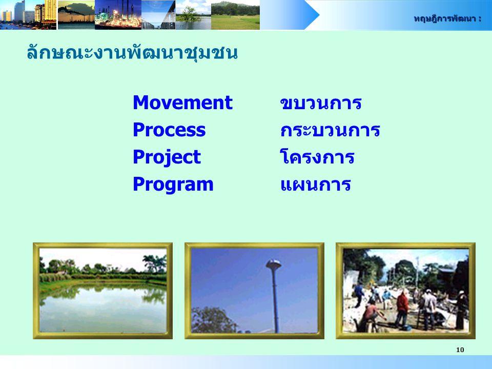 ลักษณะงานพัฒนาชุมชน Movement ขบวนการ Process กระบวนการ Project โครงการ Program แผนการ