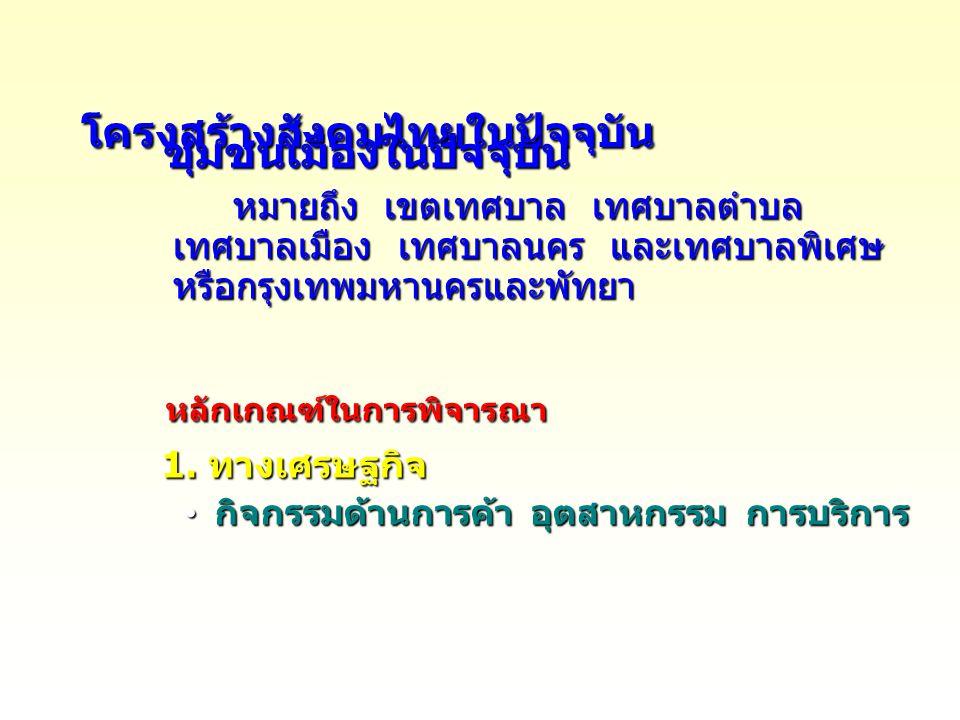 โครงสร้างสังคมไทยในปัจจุบัน