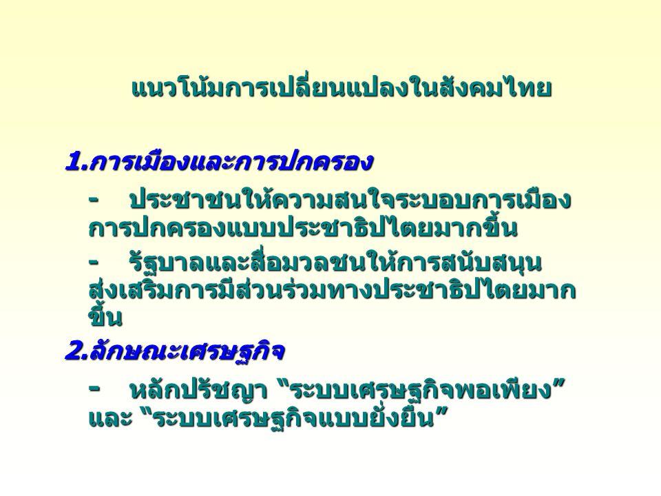แนวโน้มการเปลี่ยนแปลงในสังคมไทย