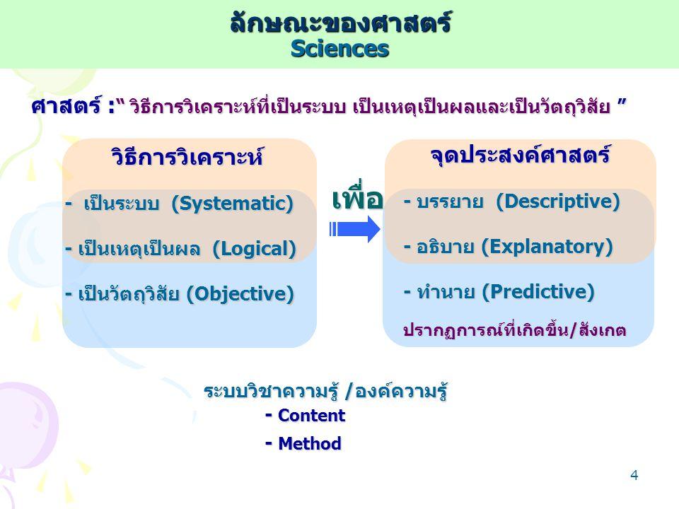 ลักษณะของศาสตร์ Sciences
