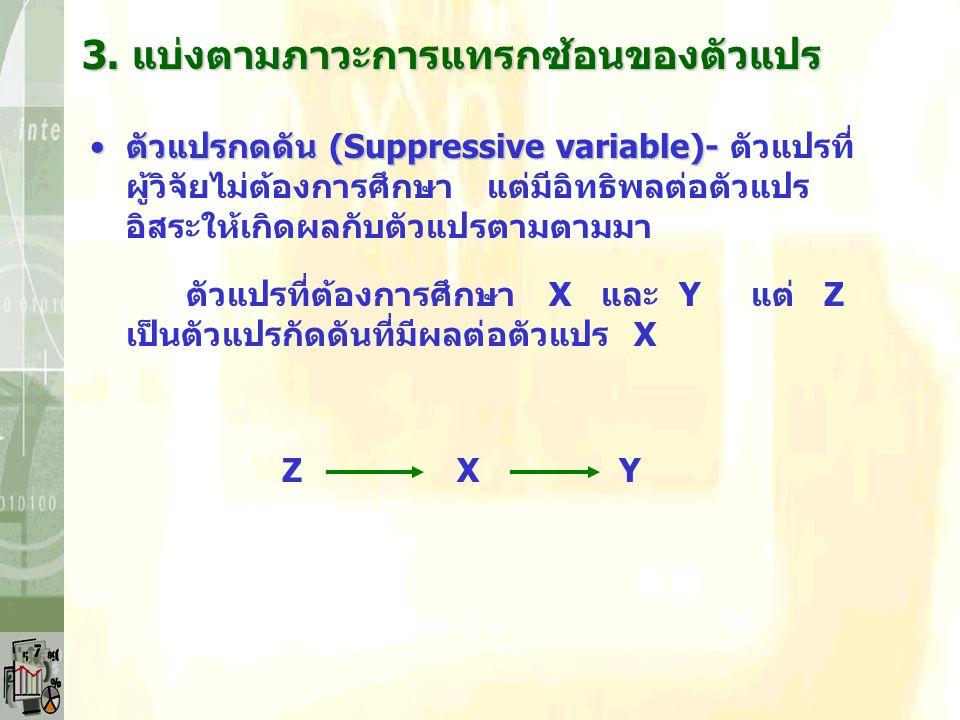 3. แบ่งตามภาวะการแทรกซ้อนของตัวแปร