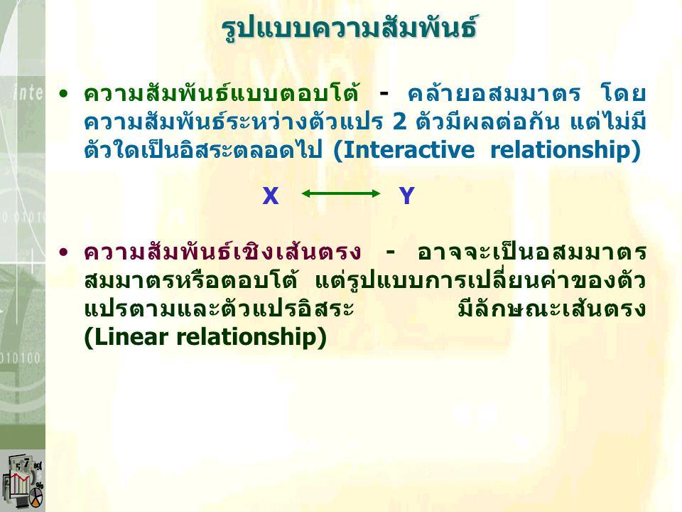 X Y รูปแบบความสัมพันธ์