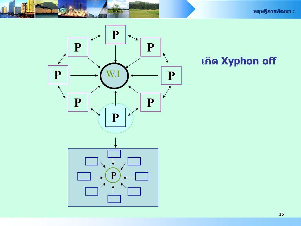 P P P เกิด Xyphon off W.I P P P P P P