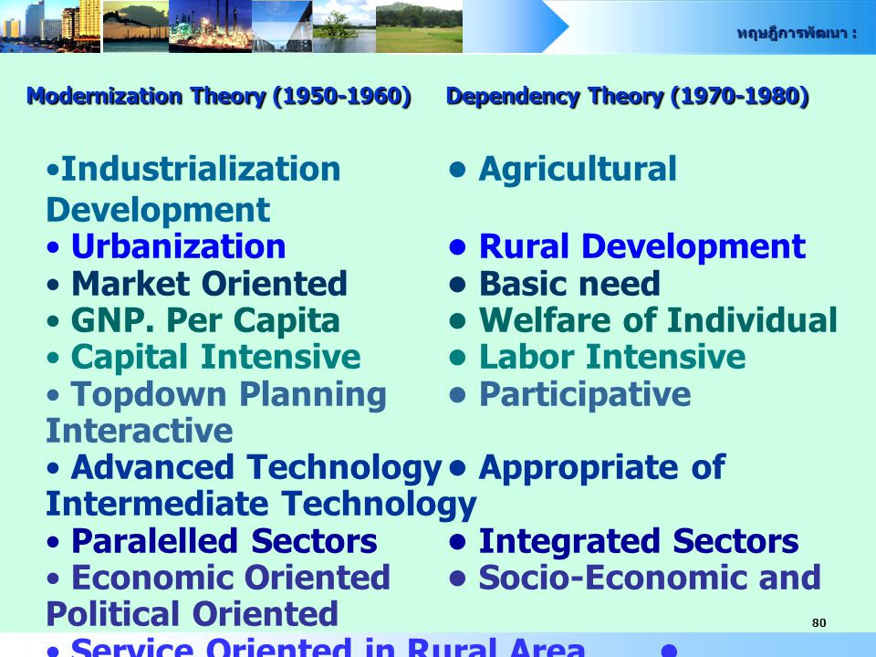 modernasation theory vs dependency thoery Comparison, contrasts and similarities between the modernization and the dependency theory introduction with the world growing rapidly all across the globe and the enhanced integration of countries there has been very brisk development in the past six decades.
