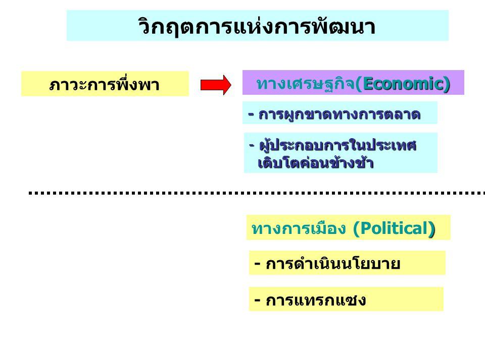 วิกฤตการแห่งการพัฒนา ทางเศรษฐกิจ(Economic)