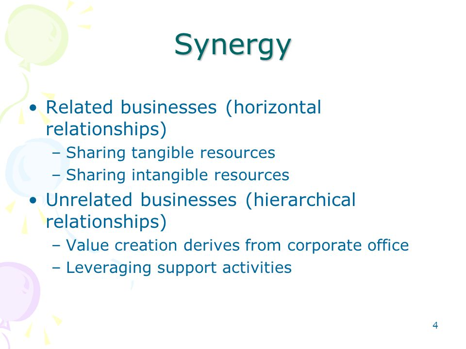 Synergy Related businesses (horizontal relationships)