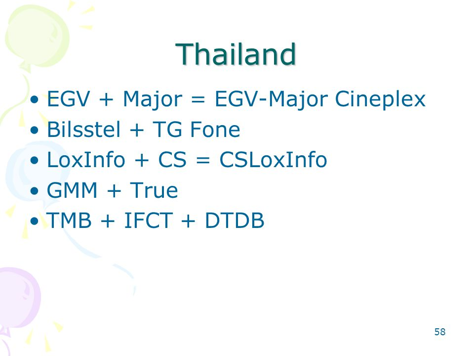 Thailand EGV + Major = EGV-Major Cineplex Bilsstel + TG Fone