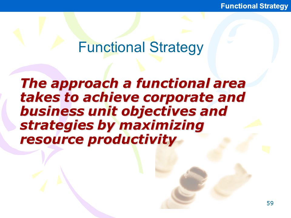 Functional Strategy Environment of Business. Functional Strategy.