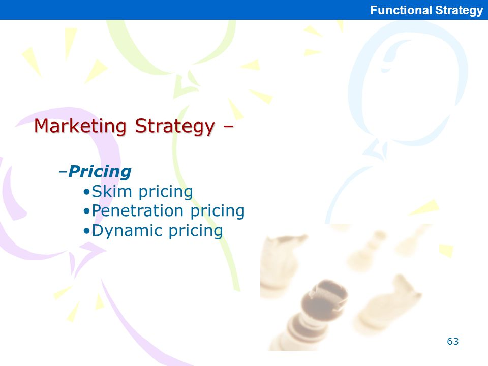 Marketing Strategy – Pricing Skim pricing Penetration pricing