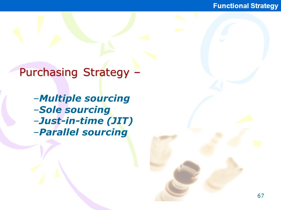 Purchasing Strategy – Multiple sourcing Sole sourcing