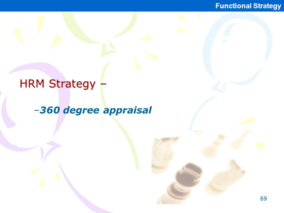 HRM Strategy – 360 degree appraisal Functional Strategy