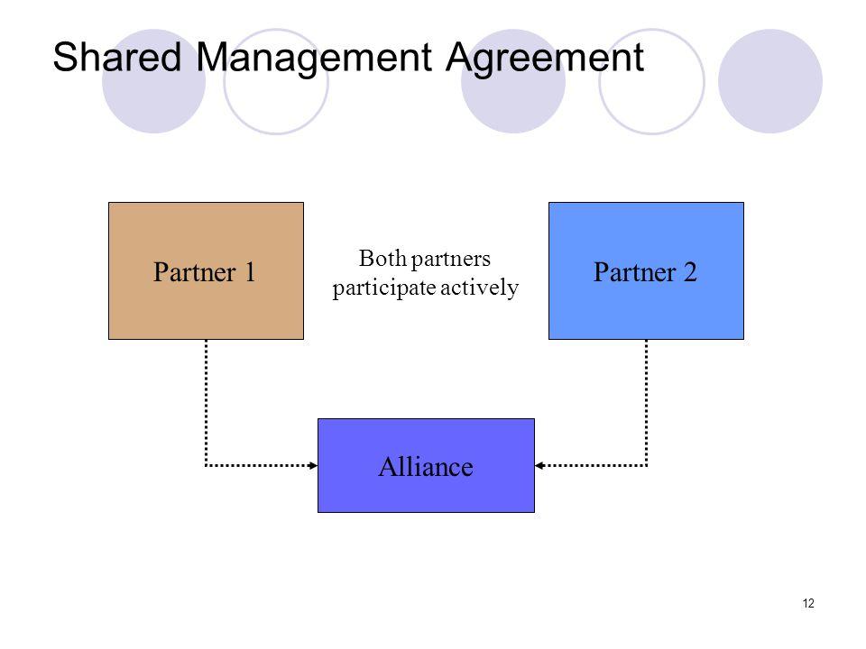 Shared Management Agreement
