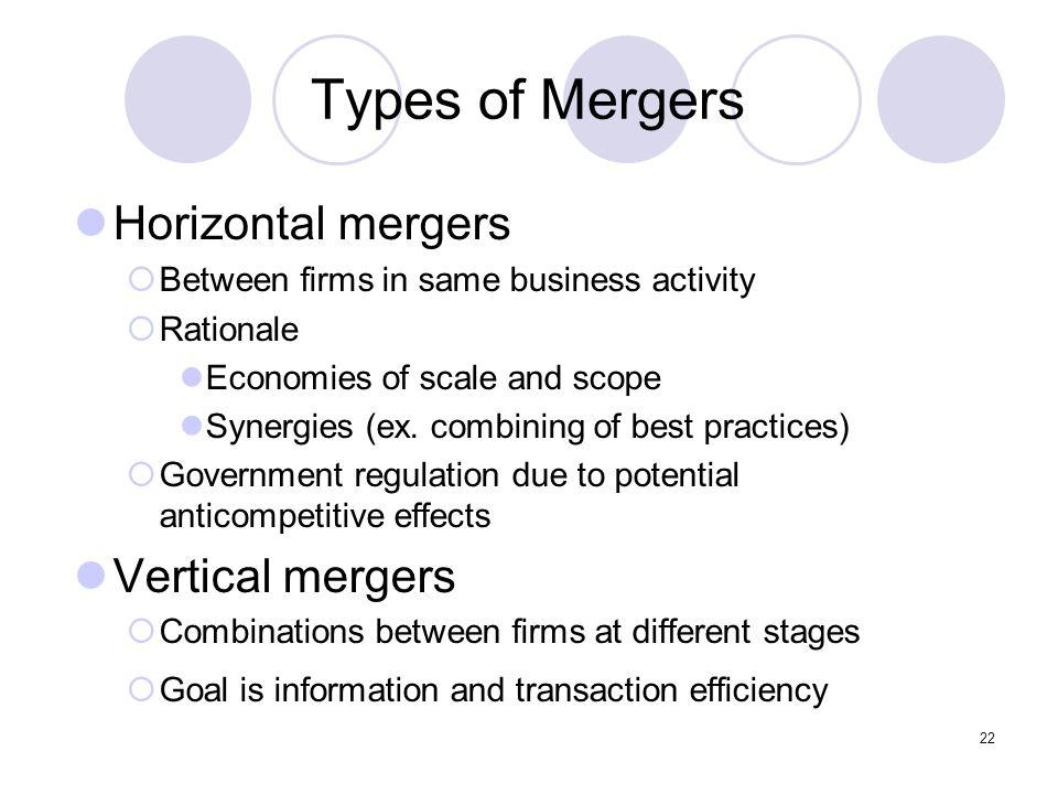 Types of Mergers Horizontal mergers Vertical mergers