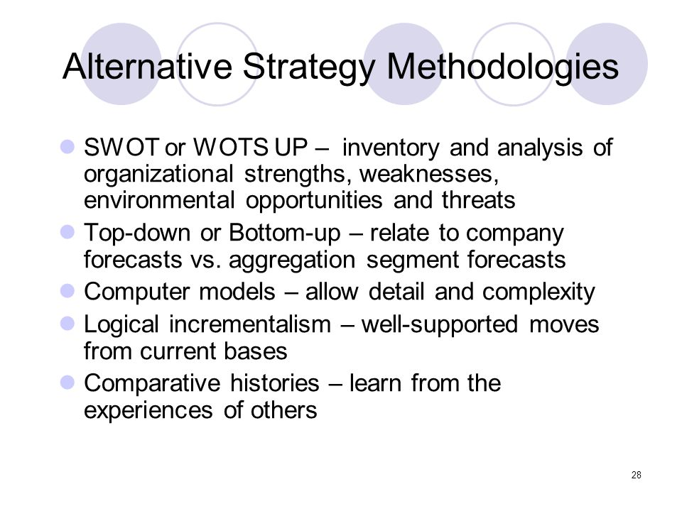Alternative Strategy Methodologies