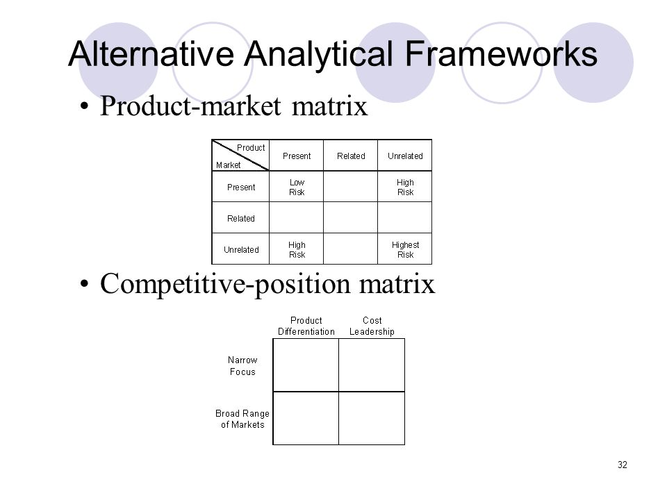 Alternative Analytical Frameworks