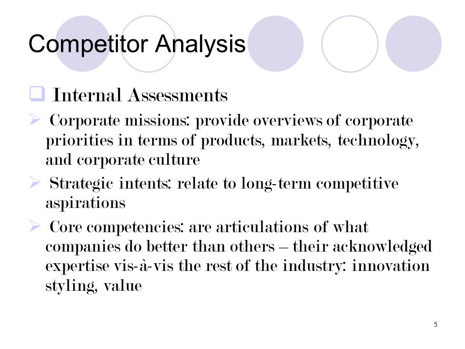 Competitor Analysis Internal Assessments