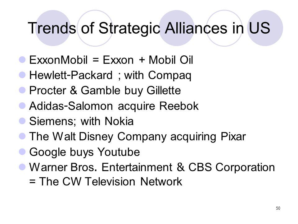 Trends of Strategic Alliances in US