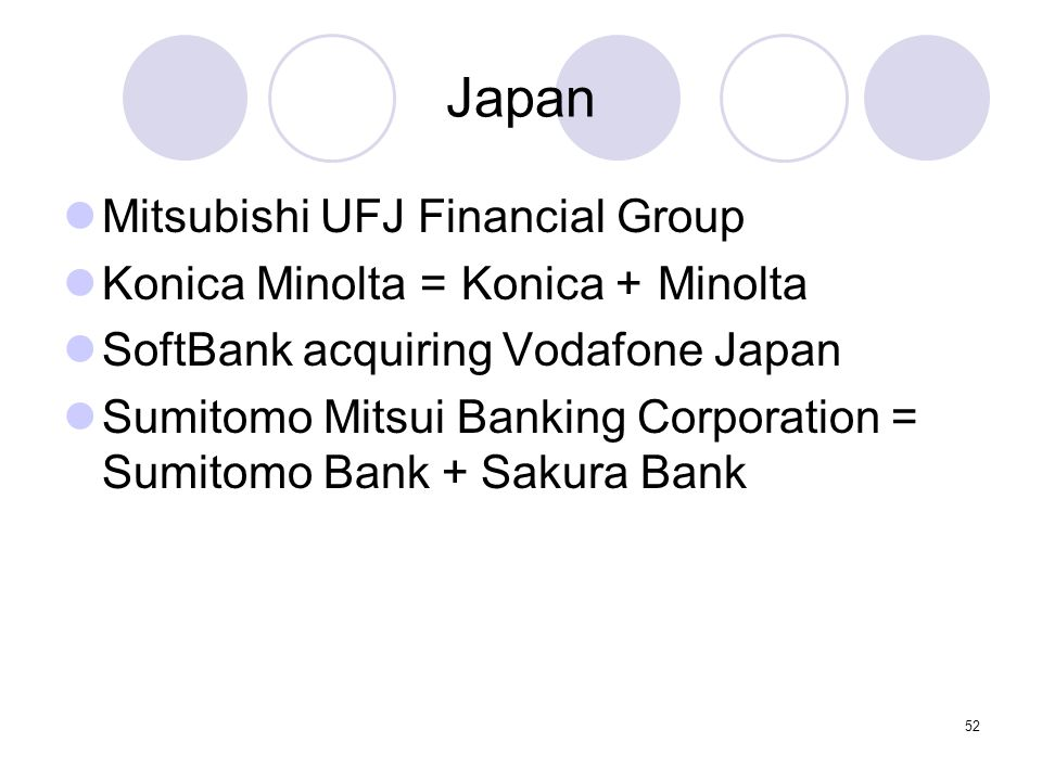 Japan Mitsubishi UFJ Financial Group Konica Minolta = Konica + Minolta