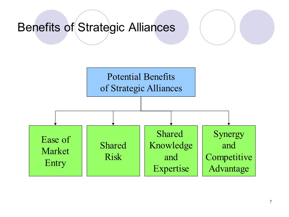 Benefits of Strategic Alliances