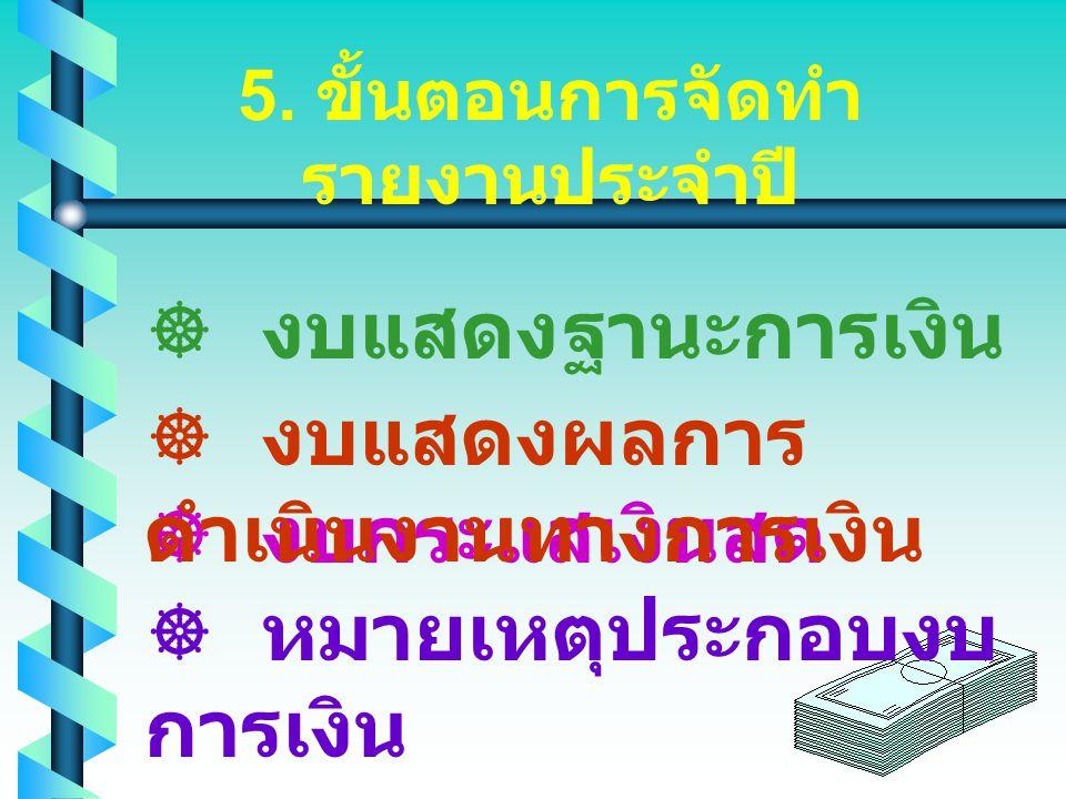 5. ขั้นตอนการจัดทำรายงานประจำปี