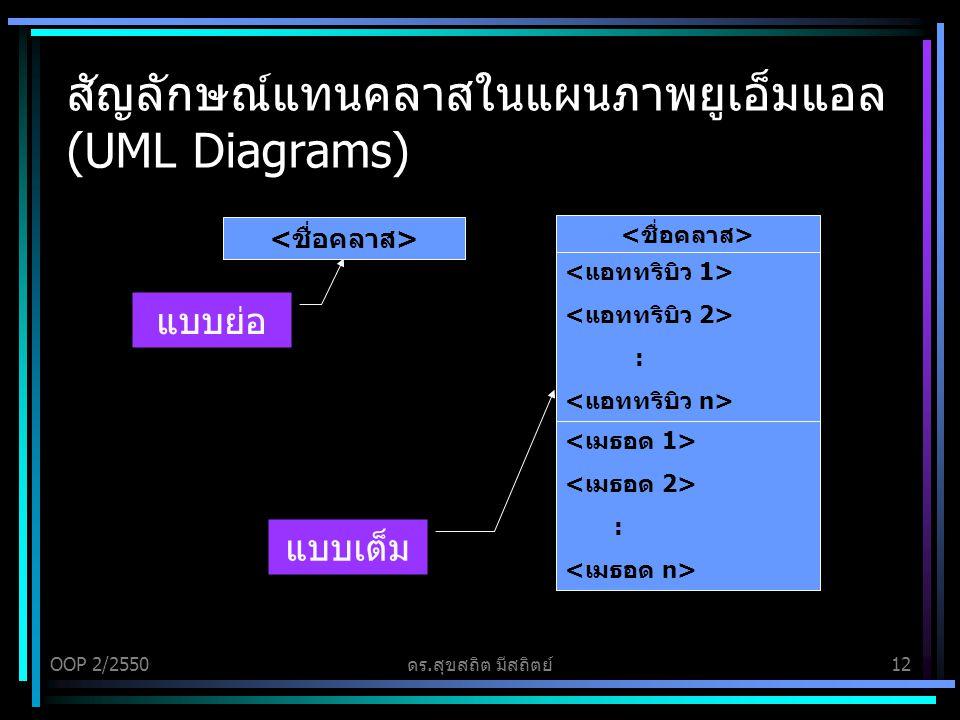 สัญลักษณ์แทนคลาสในแผนภาพยูเอ็มแอล (UML Diagrams)