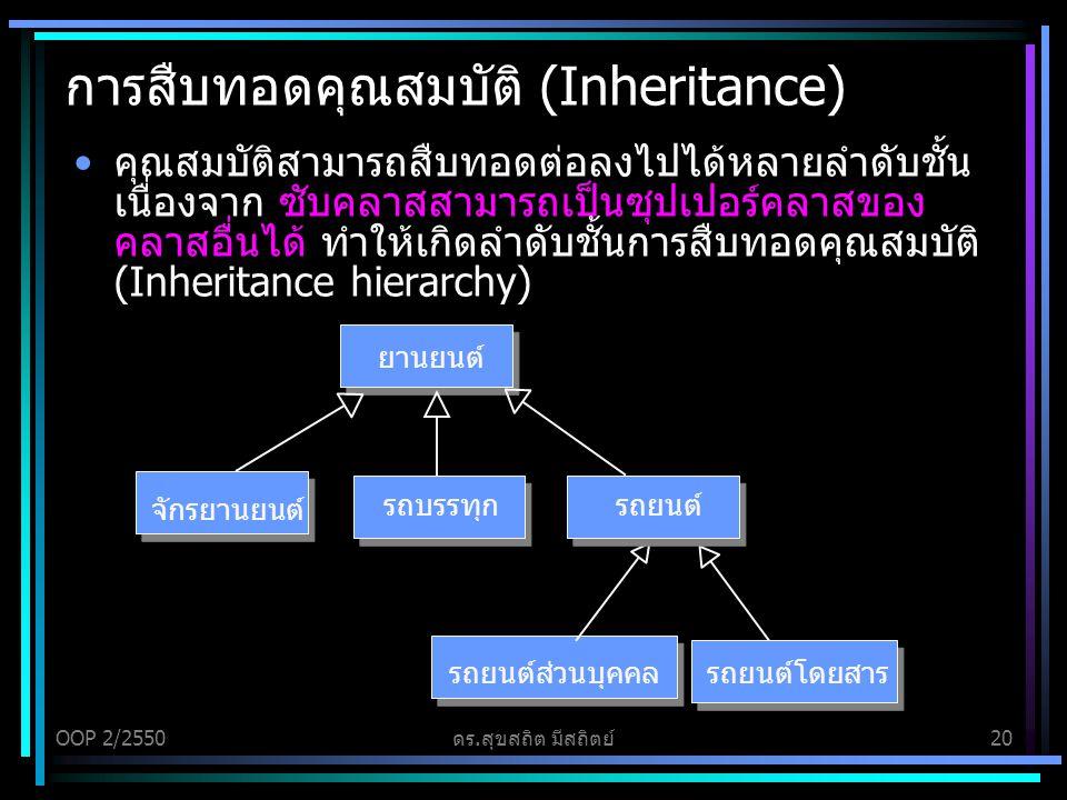 การสืบทอดคุณสมบัติ (Inheritance)