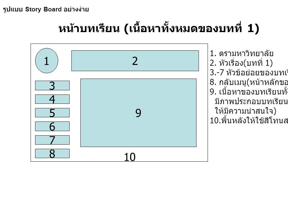 หน้าบทเรียน (เนื้อหาทั้งหมดของบทที่ 1)