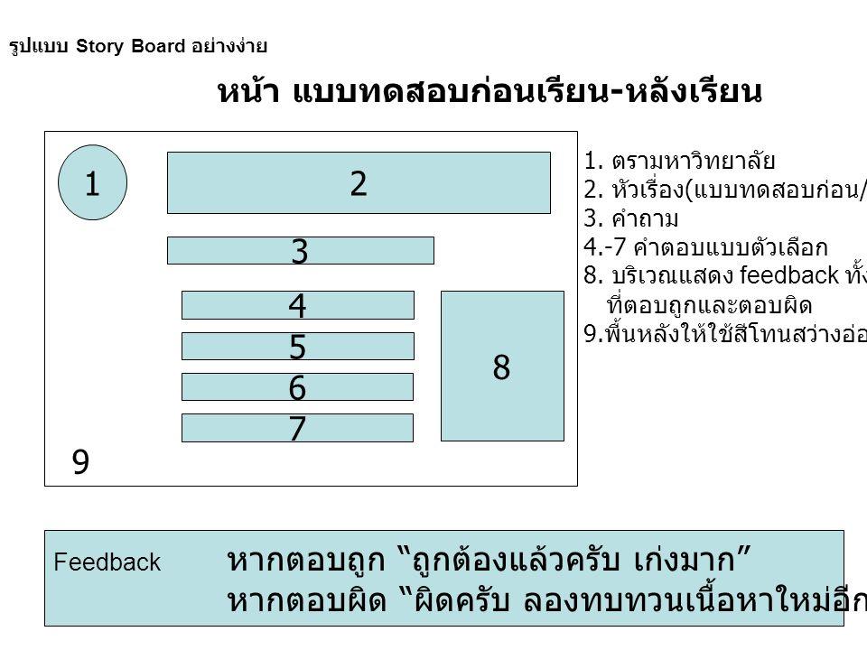 รูปแบบ Story Board อย่างง่าย