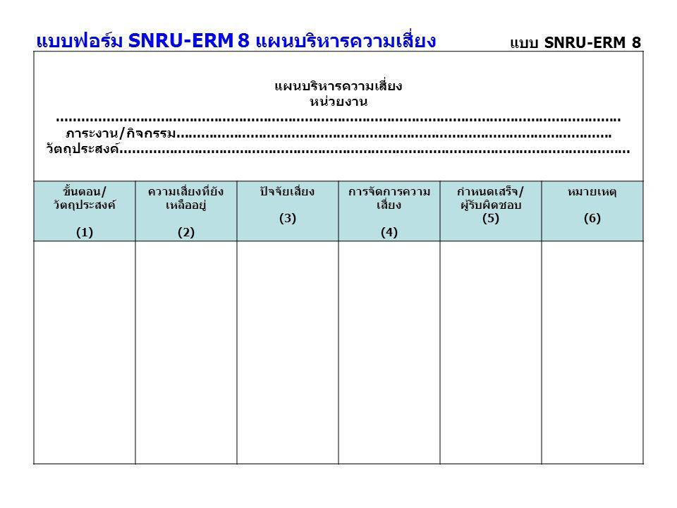 แบบฟอร์ม SNRU-ERM 8 แผนบริหารความเสี่ยง