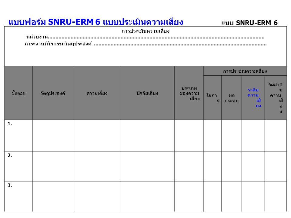 แบบฟอร์ม SNRU-ERM 6 แบบประเมินความเสี่ยง