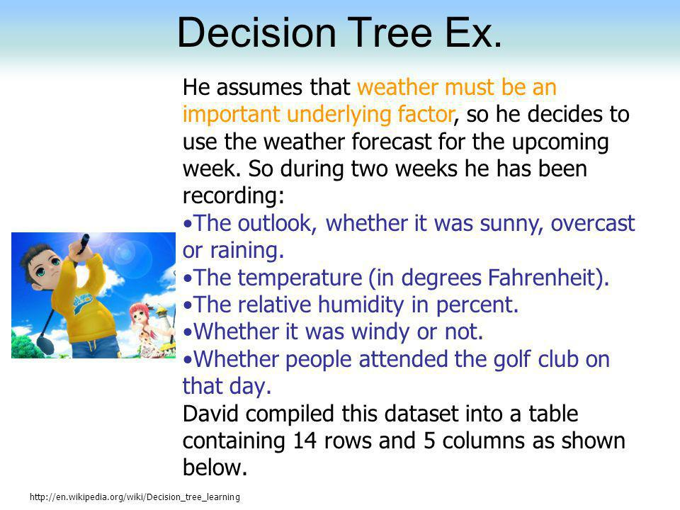 Decision Tree Ex.