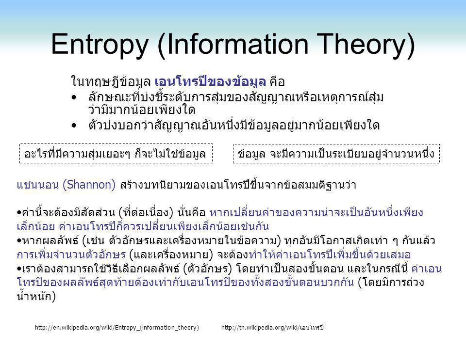 Entropy (Information Theory)