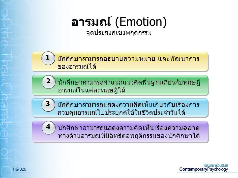 อารมณ์ (Emotion) จุดประสงค์เชิงพฤติกรรม