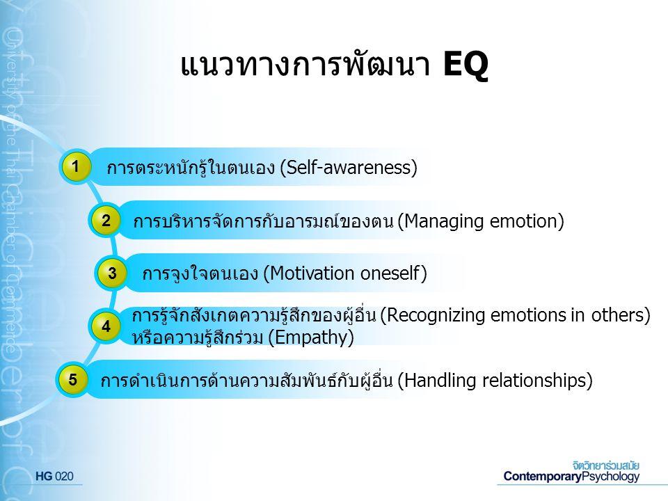 แนวทางการพัฒนา EQ การตระหนักรู้ในตนเอง (Self-awareness)