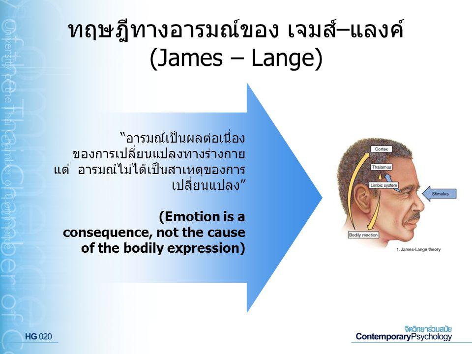 ทฤษฎีทางอารมณ์ของ เจมส์–แลงค์ (James – Lange)