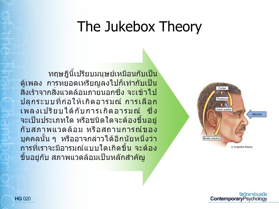 The Jukebox Theory