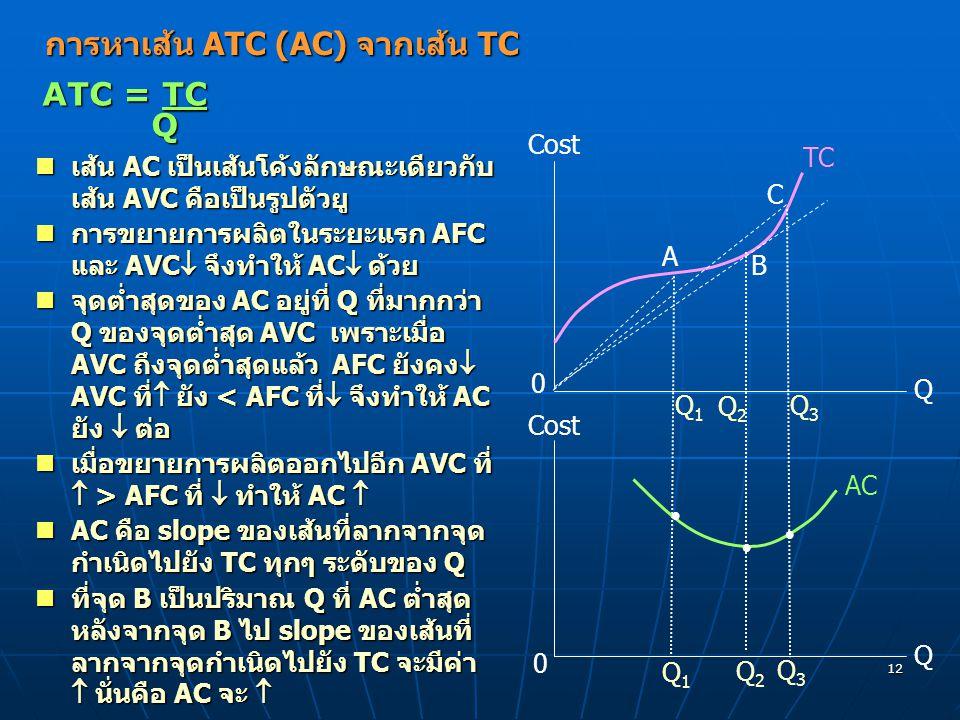 การหาเส้น ATC (AC) จากเส้น TC