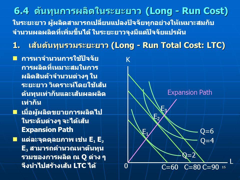 6.4 ต้นทุนการผลิตในระยะยาว (Long - Run Cost)